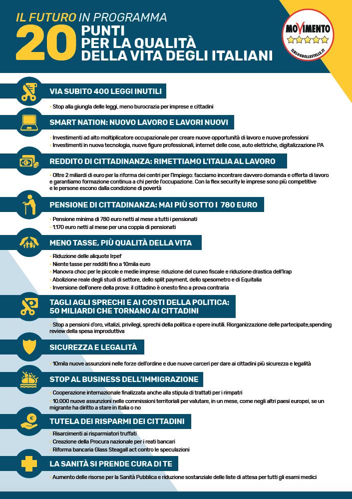 Programma M5S - Elezuoni Politiche 2018