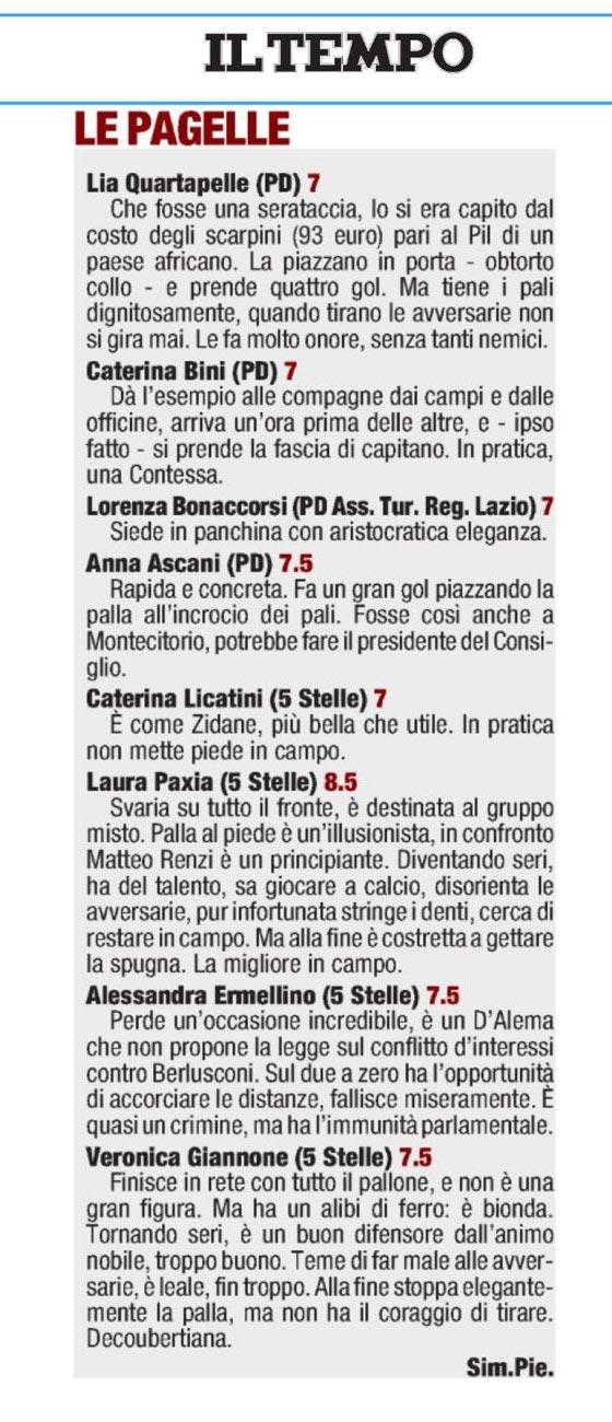 Pagella Calcio5